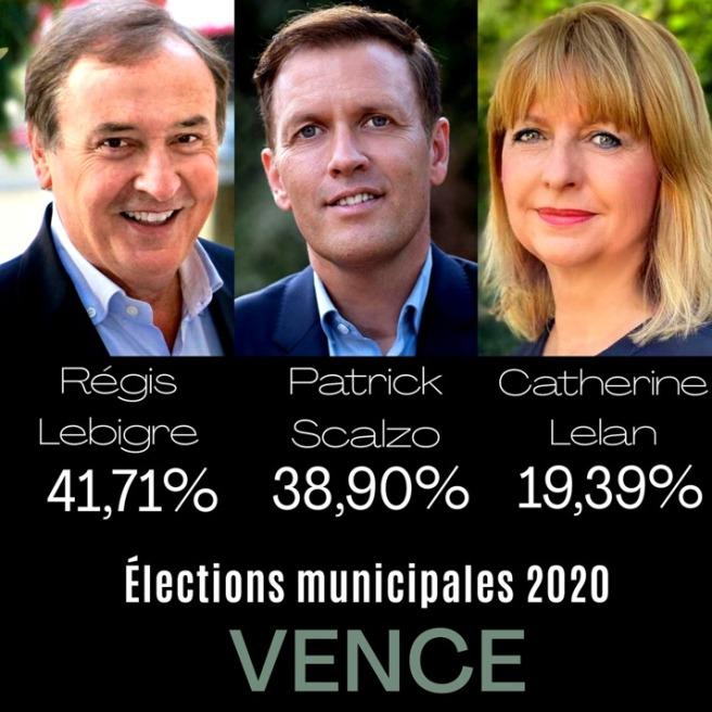 Élections municipales remportées par la Liste «Une parole et des actes» conduite par Régis LEBIGRE