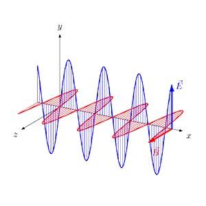 Pistes pour réduire son exposition aux ondes électromagnétiques